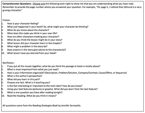 1st Grade - Carson, Sharon / Reading Comprehension Questions